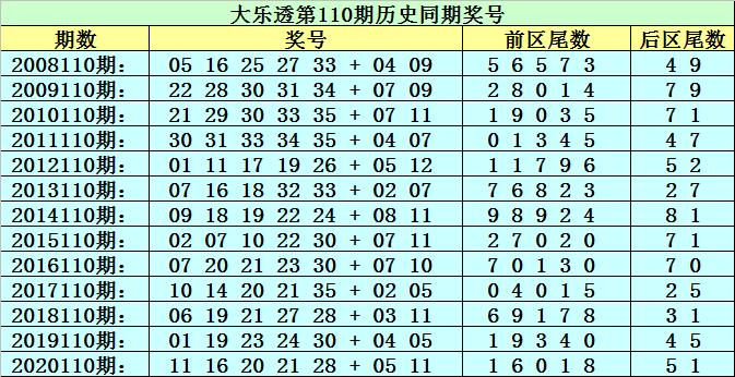 哈尔滨:行政区域内全部人员均需进行核酸检测筛查