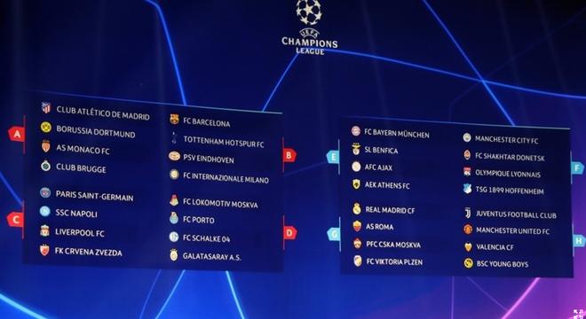 欧冠抽签-C罗战曼联 巴萨碰国米 皇马遇罗马