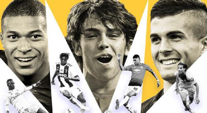 ESPN评10大年轻球员 欧洲金童排名第3