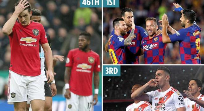 世界俱乐部排名:巴萨力压利物浦 曼联第46
