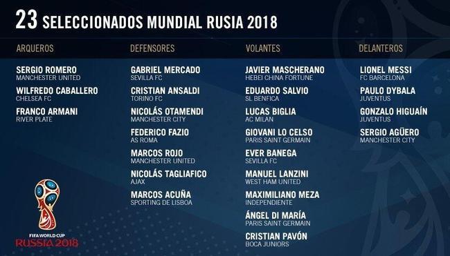 2018世界杯阿根廷23人大名单曝 梅西领衔伊卡尔迪落选