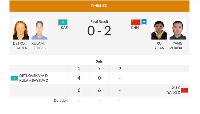 亚运网球徐一璠一日双胜 女双和混双均晋级八强