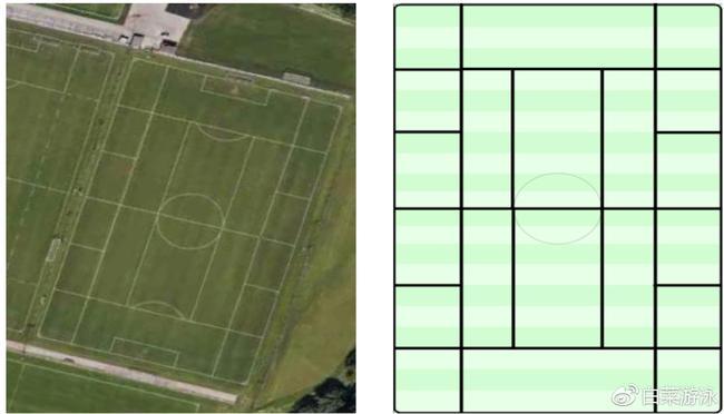 """瓜迪奥拉的场区分割图,和他的""""3-2""""原则"""