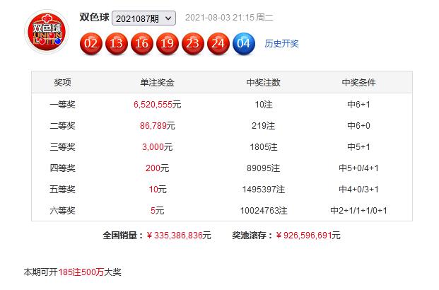 088期田汉双色球预测奖号:红球012路分析