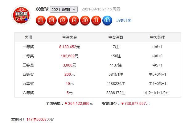 107期老王双色球预测奖号:两码蓝球参考