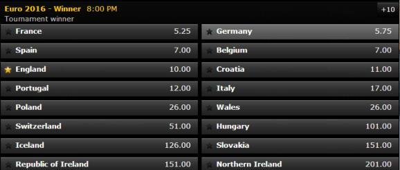 开赛前葡萄牙赔率才排在第七