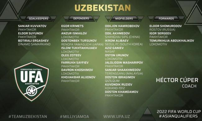 乌兹别克斯坦名单
