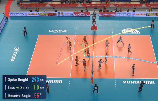 2019女排世界杯转播新科技中国女排传扣仅1秒