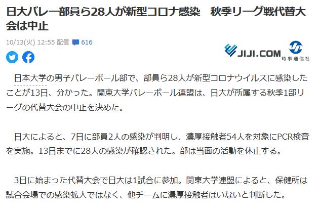 日本大学男排28人感染新冠 大学联赛被紧急叫停
