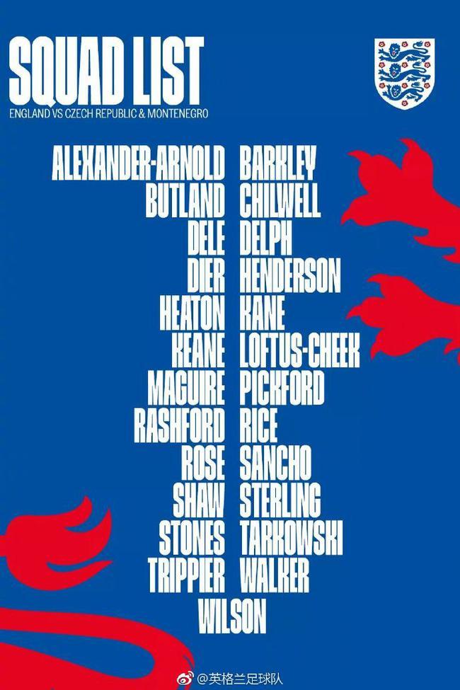 英格兰国家队大名单