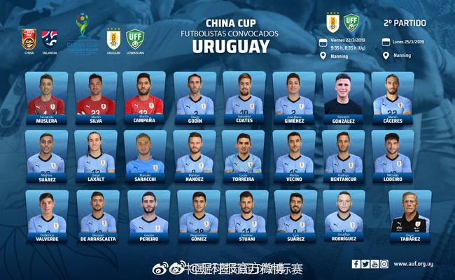 乌拉圭中国杯名单