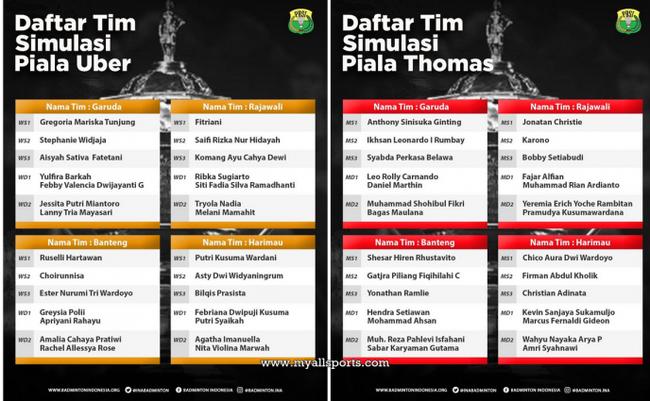 印尼羽协组织队内汤尤杯对抗赛 冠军获1亿印尼盾