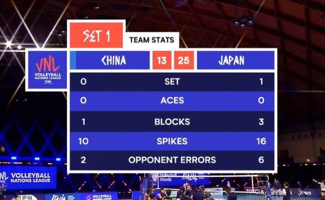 洪钢:中国阵容打完8折再优惠 这阵容日本必须赢