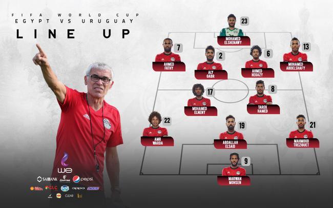 埃及vs乌拉圭首发公布