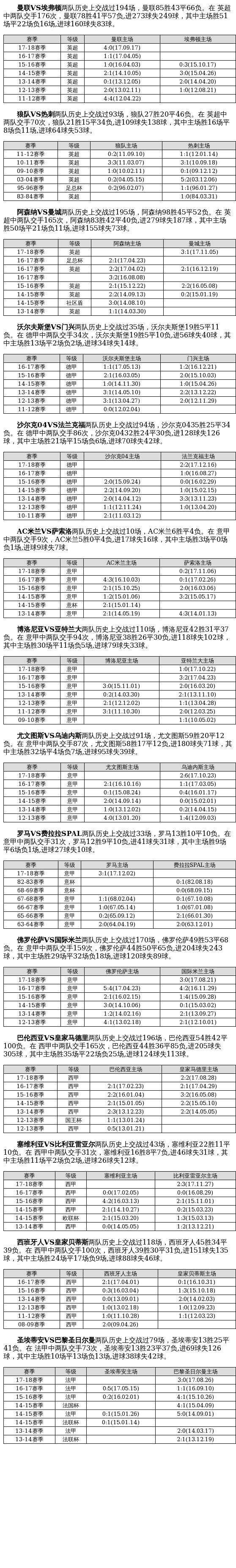 中国足球彩票19176期胜负游戏14场交战记录