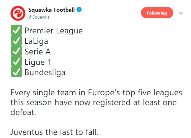 五大联赛所有球队,本赛季联赛?#38469;?#36807;球了