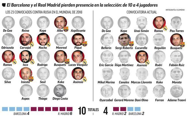 西班牙已不再是皇马巴萨天下 他们越来越平民化