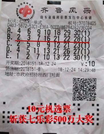 """90后10元擒福彩500万 只机选坚信""""缘分天定"""""""