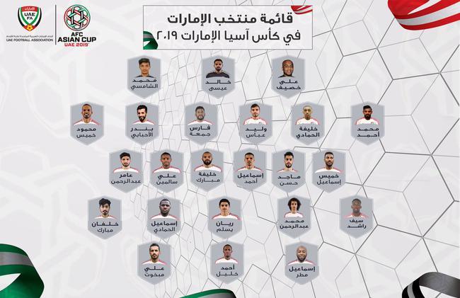 阿联酋公布有亚洲杯名单