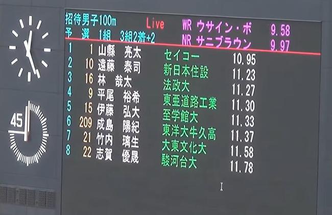 日本短跑名将遭遇罕见大逆风 结果跑出这样的成绩