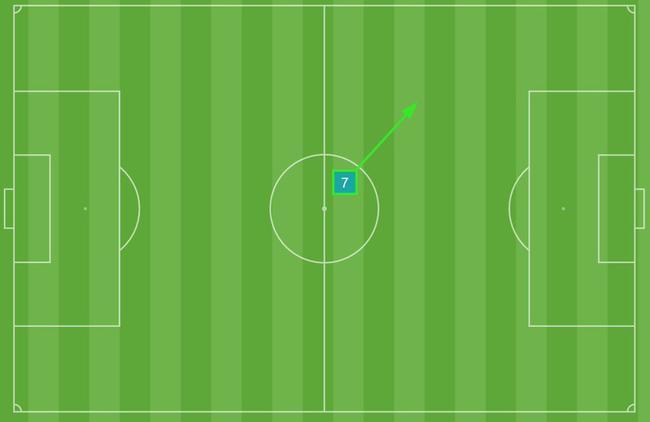 格子国家德比沦为坎坷 替补14分钟只碰了1次球