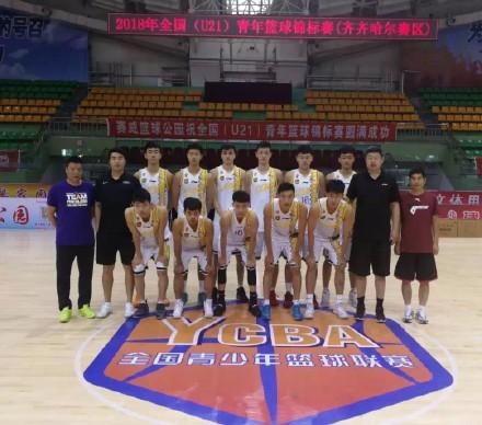 全国U21青年男篮锦标赛