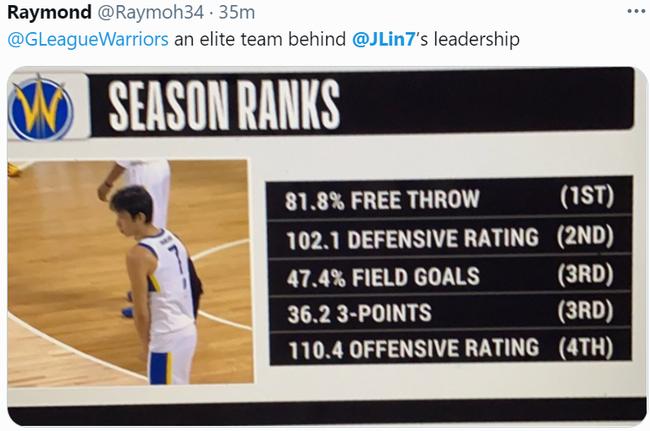 林书豪发展联盟数据太好看 重回NBA有戏吗?