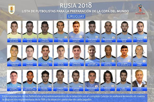乌拉圭世界杯26人名单:苏神+卡瓦尼