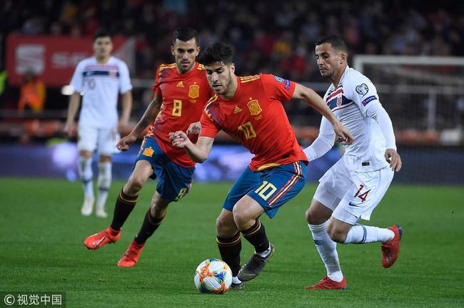 西班牙小胜挪威