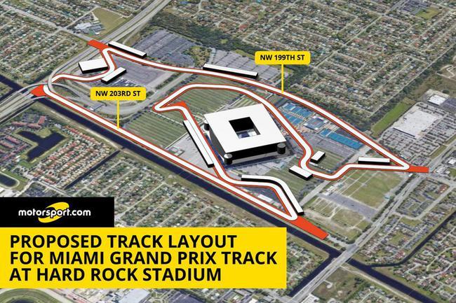 F1迈阿密赛道组织