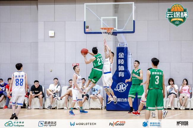 第三届云途杯篮球赛圆满收官 公