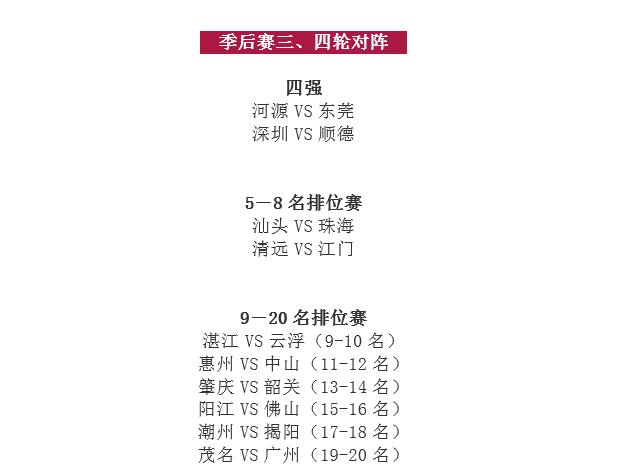 广东篮球联赛季后赛