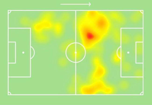 内马尔传射创两项进球纪录 世预赛进球效率超梅西