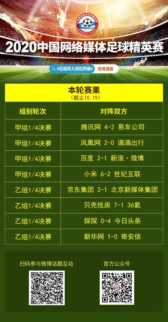 2020中国网络媒体足球精英赛1/4决赛战报