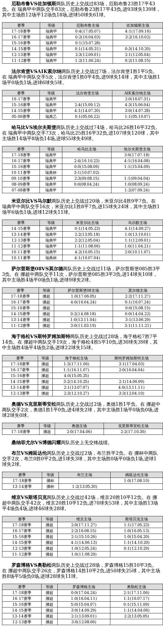 中国足球彩票20023期胜负游戏14场交战记录
