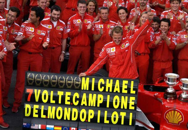 舒马赫,F1七冠王