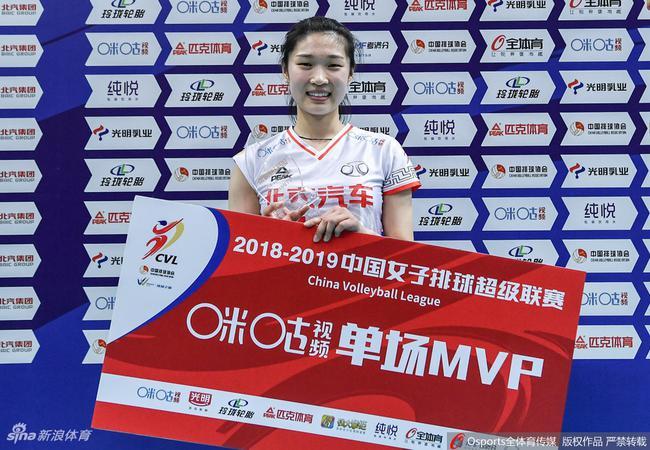 王梦洁获得MVP