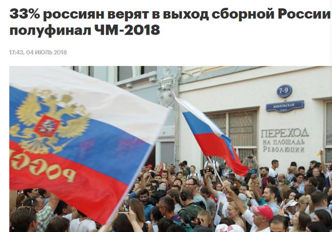 超3成俄球迷坚信能进半决赛 15%认为能进决赛