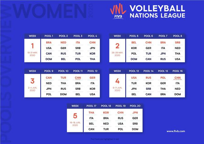 2020世界排球联赛赛程 中国举办女排五站分站赛