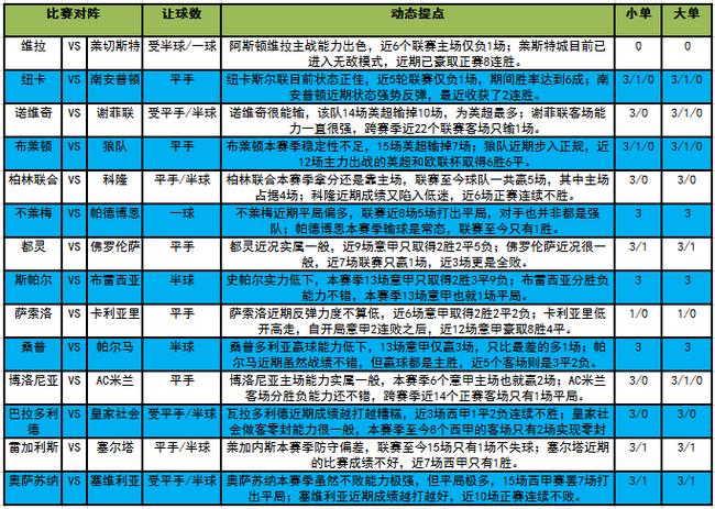http://www.fanchuhou.com/qiche/1377133.html