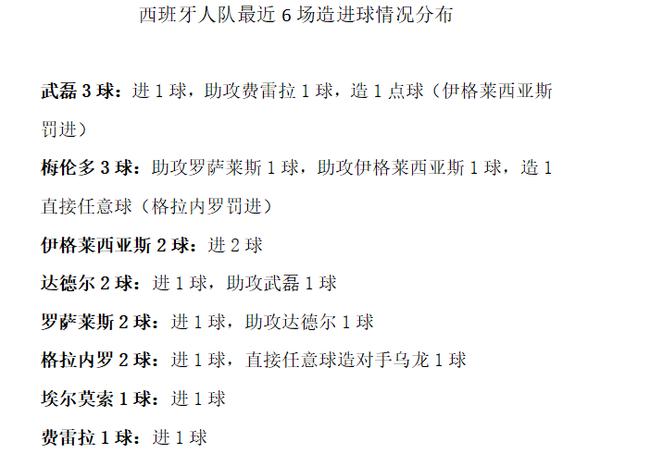 武磊到队以后,参与进球并列最多