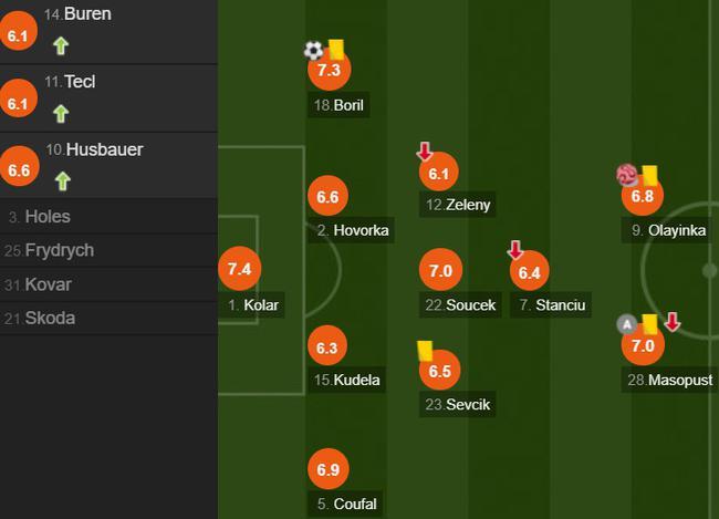 欧冠-梅西166秒闪击 苏亚雷斯造乌龙 巴萨2-1客胜