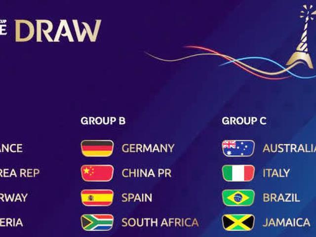 女足世界杯抽签:中国同组德西