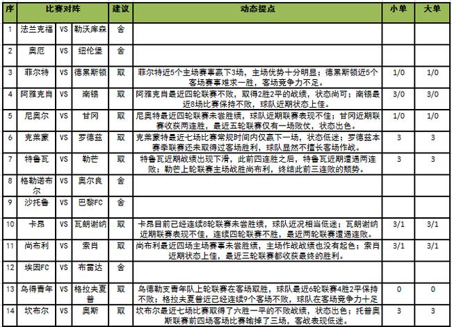 http://www.uchaoma.cn/tiyu/1196620.html