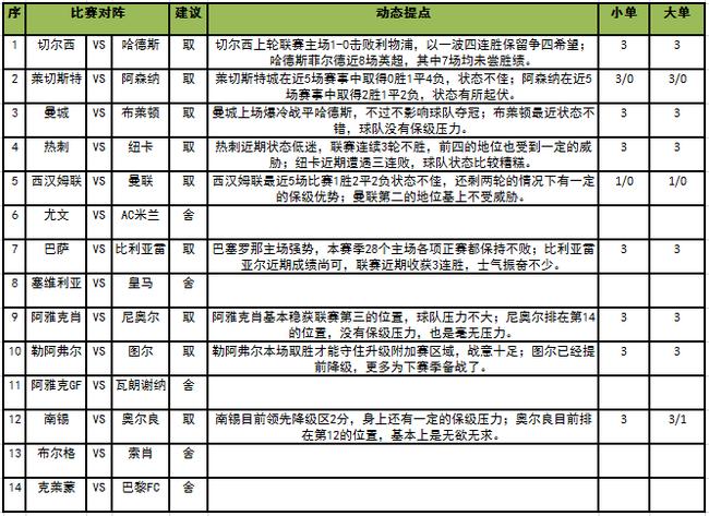 <strong><a class='n-seo'  href='http://www.aicai.com/jczq/'>足彩</a></strong>任九