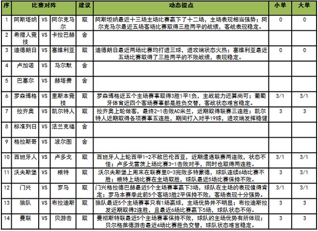http://www.uchaoma.cn/tiyu/1261768.html