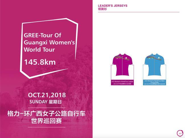 图:格力-环广西女子公路自行车世界巡回赛及领骑衫