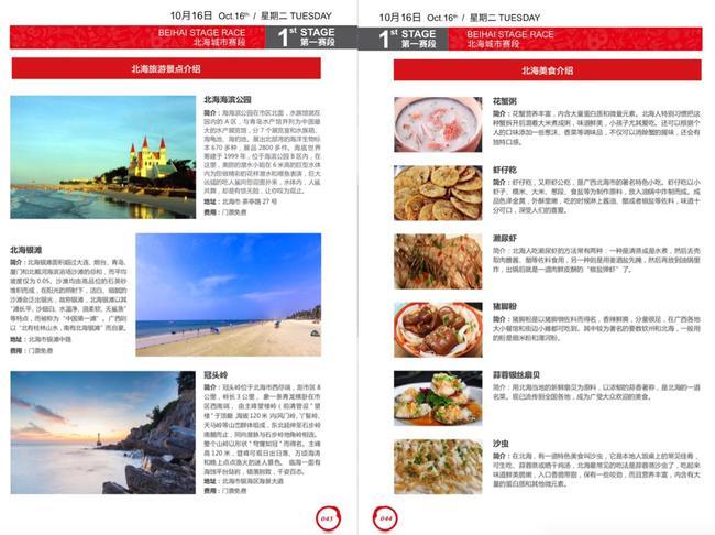 图:赛段城市旅游景点介绍及美食推荐