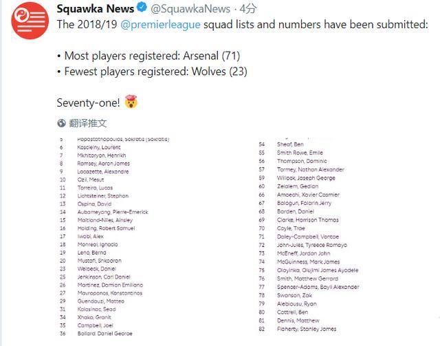 阿森纳1数据成英超之最 全英超就这队阵容人最多