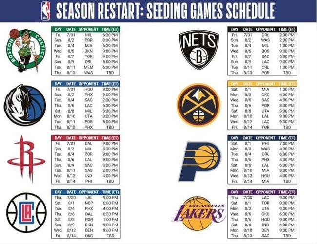 NBA公布复赛赛程 首日湖人战快船次日雄鹿绿军
